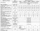 Фармацевтические масла Rajol WP 150 220L 0
